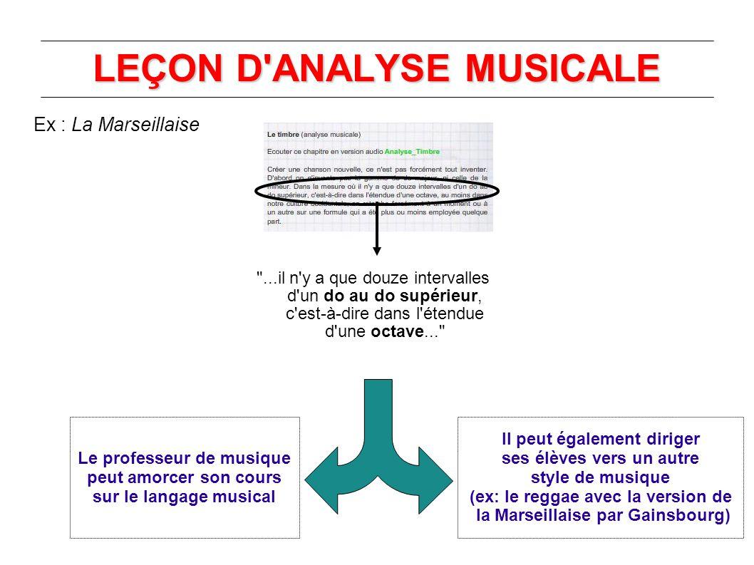LEÇON D ANALYSE MUSICALE ...il n y a que douze intervalles d un do au do supérieur, c est-à-dire dans l étendue d une octave... Le professeur de musique peut amorcer son cours sur le langage musical Il peut également diriger ses élèves vers un autre style de musique (ex: le reggae avec la version de la Marseillaise par Gainsbourg) Ex : La Marseillaise