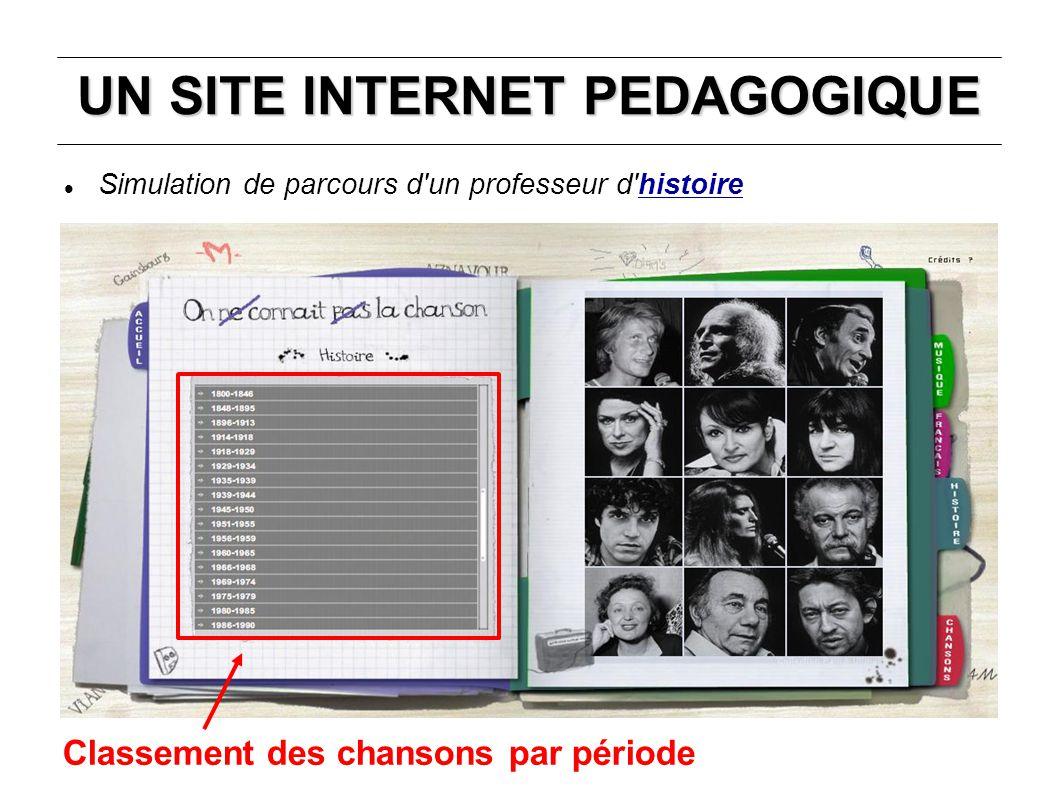 UN SITE INTERNET PEDAGOGIQUE Sélection de la période qui donne accès aux chansons associées ex: 1939-1944 avec Douce France