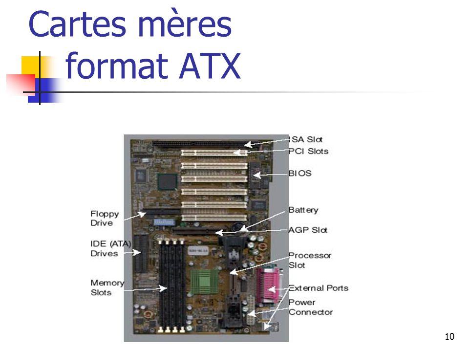 10 Cartes mères format ATX