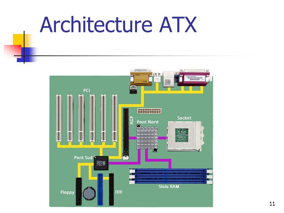11 Architecture ATX