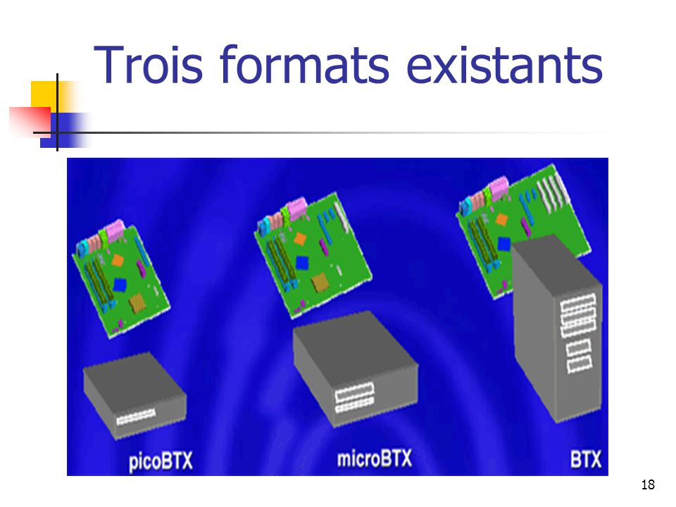 18 Trois formats existants