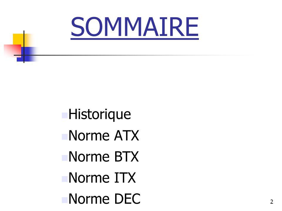 2 SOMMAIRE Historique Norme ATX Norme BTX Norme ITX Norme DEC
