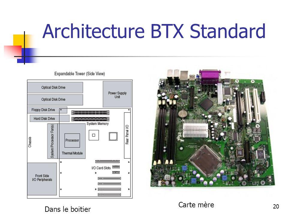 20 Architecture BTX Standard Dans le boitier Carte mère