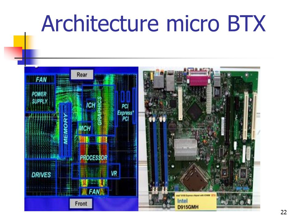 22 Architecture micro BTX