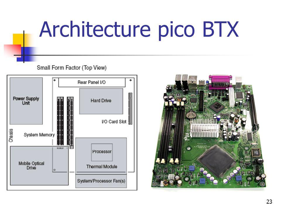 23 Architecture pico BTX