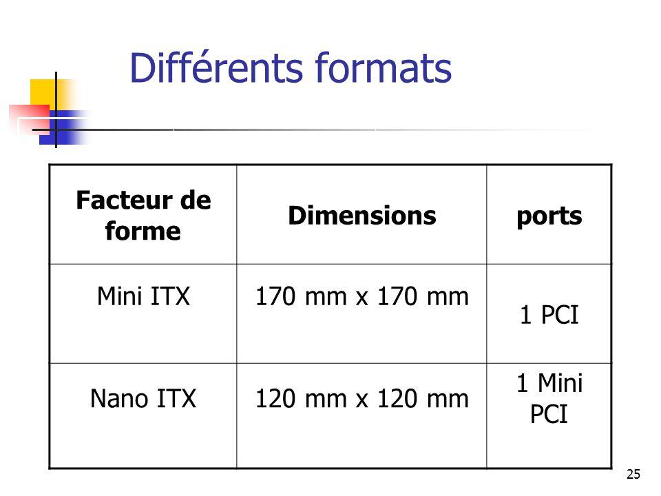 25 Différents formats Facteur de forme Dimensionsports Mini ITX170 mm x 170 mm 1 PCI Nano ITX120 mm x 120 mm 1 Mini PCI