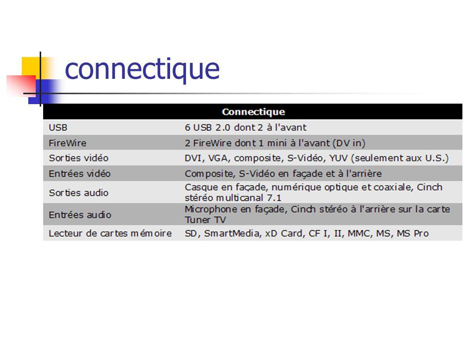 connectique