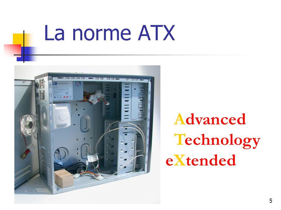 Face arrière ATX Emplacement des connecteurs verticaux (sur carte mère) Emplacement ventilateur système