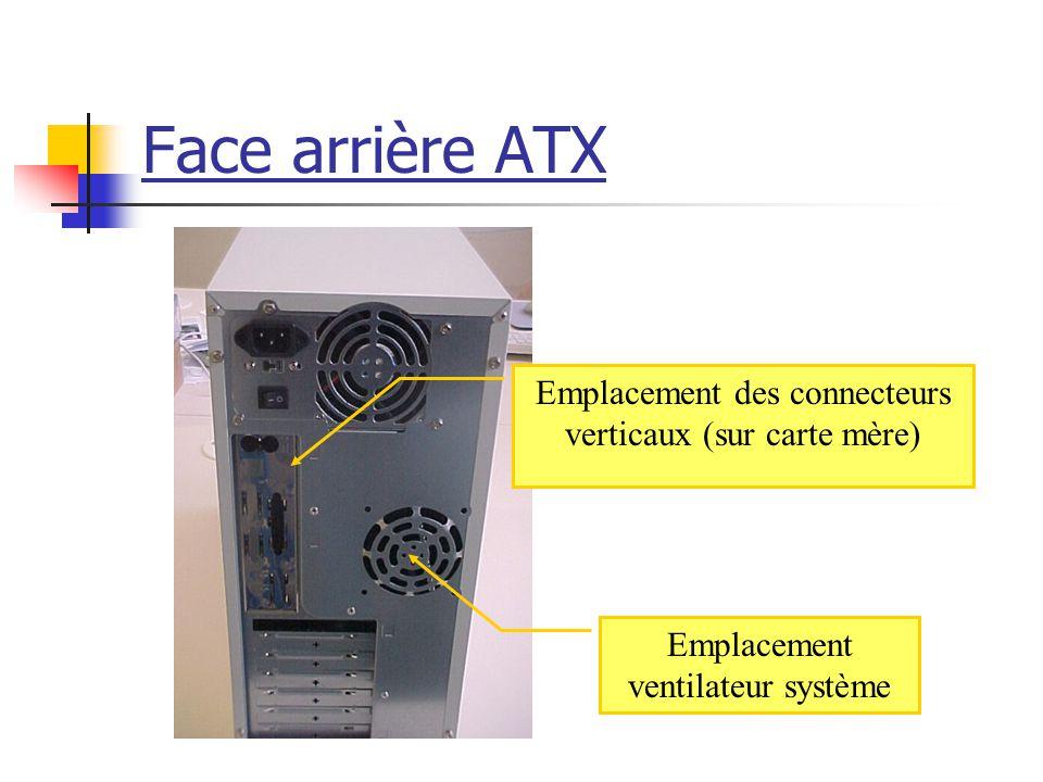 27 Cartes mères format Mini ITX