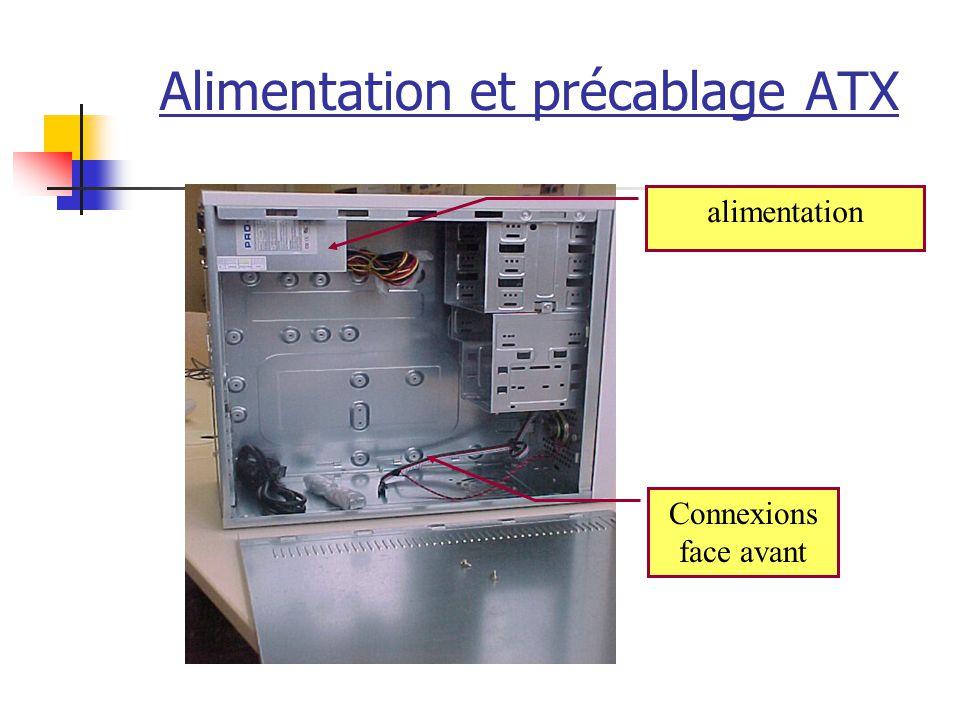 Alimentation et précablage ATX Connexions face avant alimentation