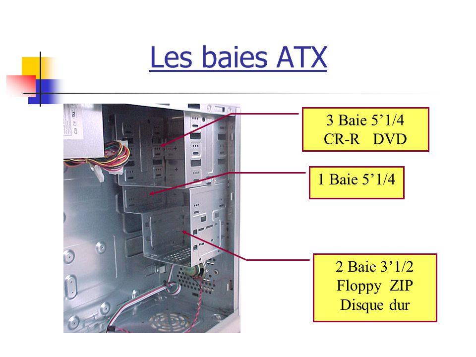 Les baies ATX 3 Baie 5'1/4 CR-R DVD 1 Baie 5'1/4 2 Baie 3'1/2 Floppy ZIP Disque dur