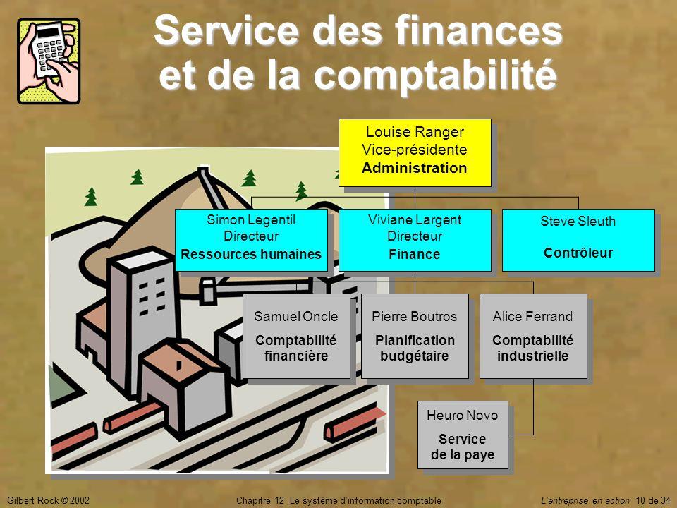 Gilbert Rock © 2002Chapitre 12 Le système d'information comptable L'entreprise en action 10 de 34 Service des finances et de la comptabilité Louise Ra