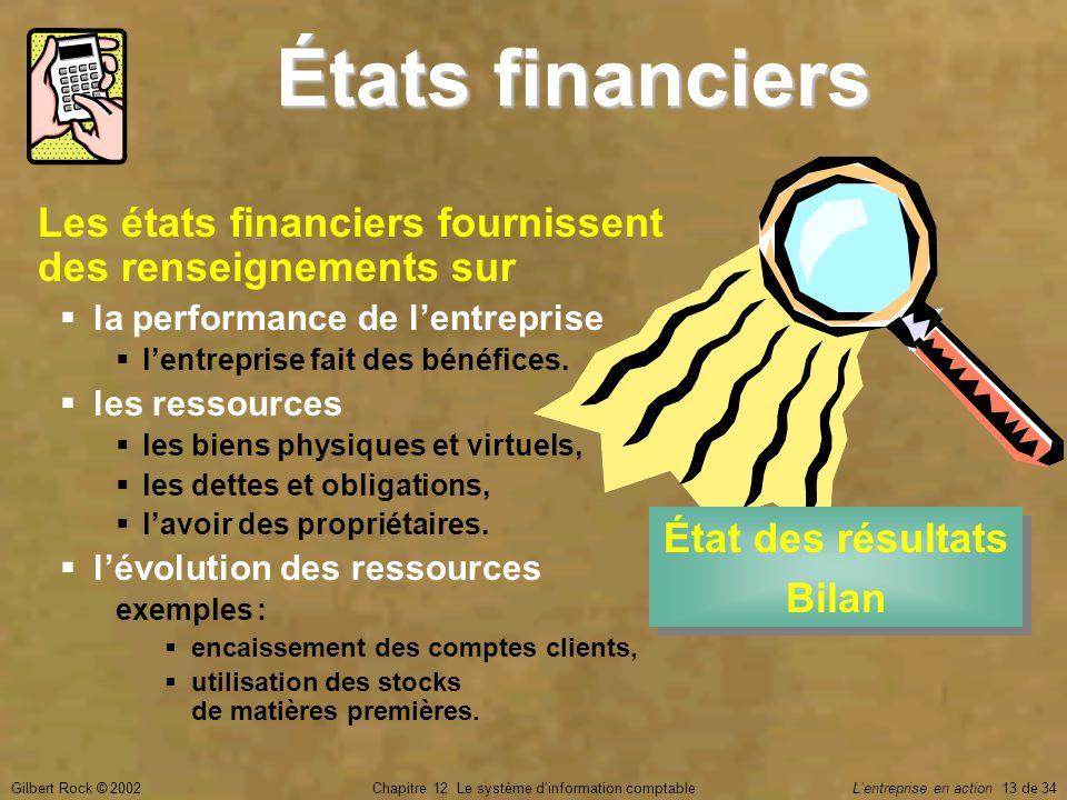 Gilbert Rock © 2002Chapitre 12 Le système d'information comptable L'entreprise en action 13 de 34 États financiers Les états financiers fournissent de