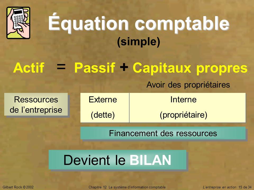 Gilbert Rock © 2002Chapitre 12 Le système d'information comptable L'entreprise en action 15 de 34 Équation comptable Équation comptable (simple) Actif