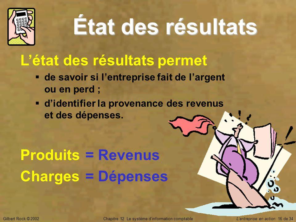 Gilbert Rock © 2002Chapitre 12 Le système d'information comptable L'entreprise en action 16 de 34 État des résultats L'état des résultats permet  de