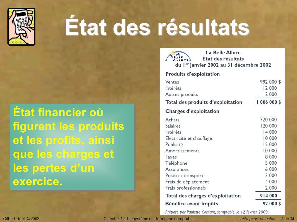 Gilbert Rock © 2002Chapitre 12 Le système d'information comptable L'entreprise en action 17 de 34 État des résultats État financier où figurent les pr