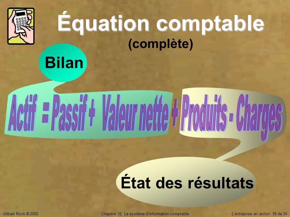 Gilbert Rock © 2002Chapitre 12 Le système d'information comptable L'entreprise en action 18 de 34 Équation comptable Équation comptable (complète) Bil