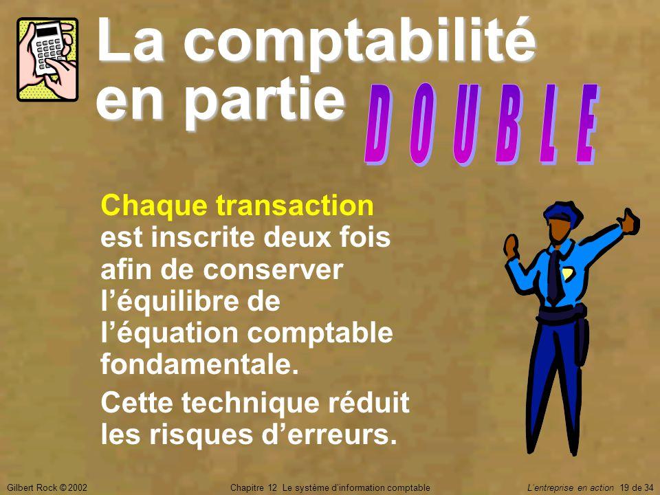 Gilbert Rock © 2002Chapitre 12 Le système d'information comptable L'entreprise en action 19 de 34 La comptabilité en partie Chaque transaction est ins