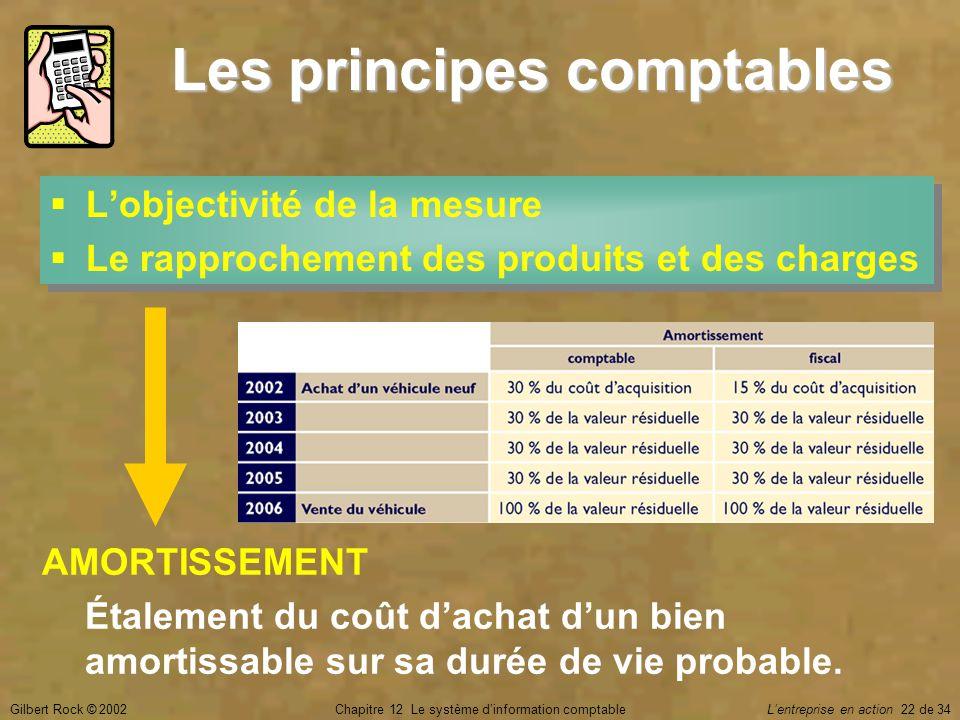Gilbert Rock © 2002Chapitre 12 Le système d'information comptable L'entreprise en action 22 de 34 Les principes comptables  L'objectivité de la mesur