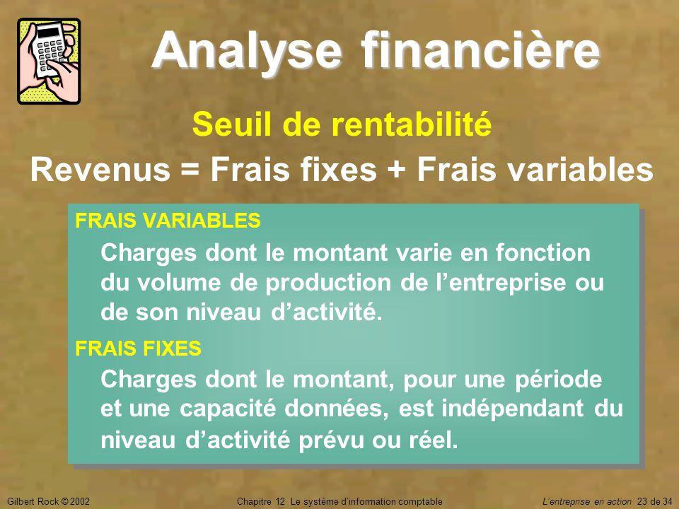 Gilbert Rock © 2002Chapitre 12 Le système d'information comptable L'entreprise en action 23 de 34 Analyse financière Seuil de rentabilité Revenus = Fr