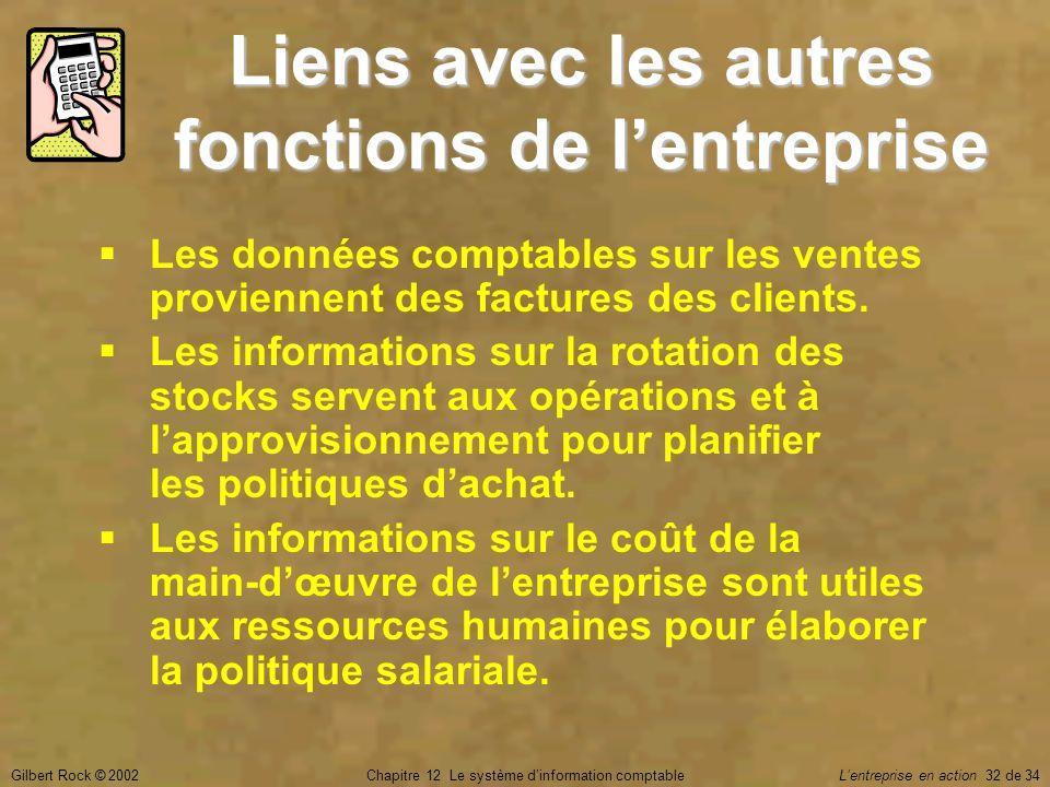 Gilbert Rock © 2002Chapitre 12 Le système d'information comptable L'entreprise en action 32 de 34 Liens avec les autres fonctions de l'entreprise  Le
