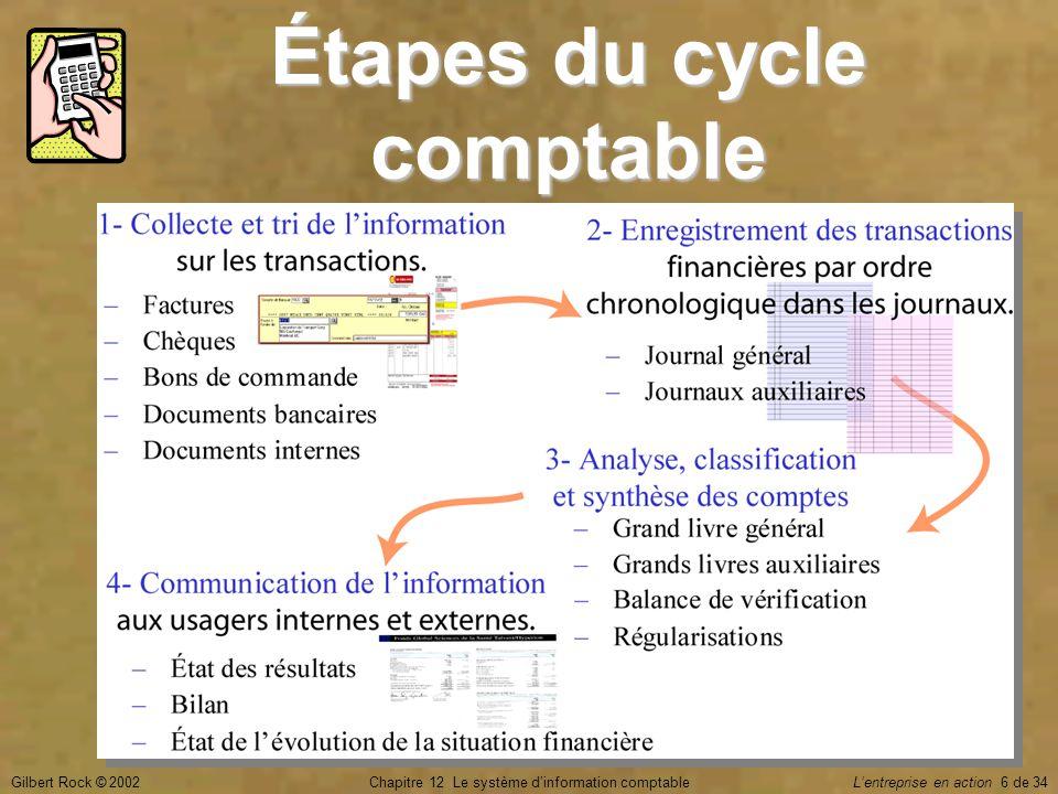 Gilbert Rock © 2002Chapitre 12 Le système d'information comptable L'entreprise en action 6 de 34 Étapes du cycle comptable