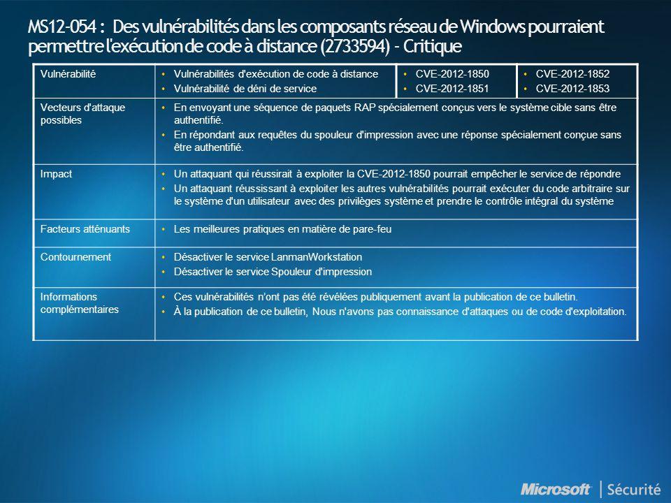 MS12-054 : Des vulnérabilités dans les composants réseau de Windows pourraient permettre l exécution de code à distance (2733594) - Critique VulnérabilitéVulnérabilités d exécution de code à distance Vulnérabilité de déni de service CVE-2012-1850 CVE-2012-1851 CVE-2012-1852 CVE-2012-1853 Vecteurs d attaque possibles En envoyant une séquence de paquets RAP spécialement conçus vers le système cible sans être authentifié.