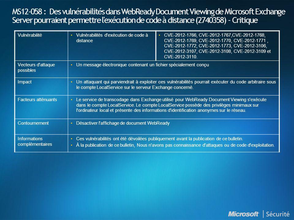 MS12-058 : Des vulnérabilités dans WebReady Document Viewing de Microsoft Exchange Server pourraient permettre l exécution de code à distance (2740358) - Critique VulnérabilitéVulnérabilités d exécution de code à distance CVE-2012-1766, CVE-2012-1767,CVE-2012-1768, CVE-2012-1769, CVE-2012-1770, CVE-2012-1771, CVE-2012-1772, CVE-2012-1773, CVE-2012-3106, CVE-2012-3107, CVE-2012-3108, CVE-2012-3109 et CVE-2012-3110.