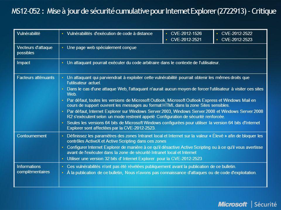MS12-053 : Introduction et indices de gravité NuméroTitre Indice de gravité maximal Produits affectés MS12-053 Une vulnérabilité dans le Bureau à distance pourrait permettre l exécution de code à distance (2723135) CritiqueWindows XP SP3