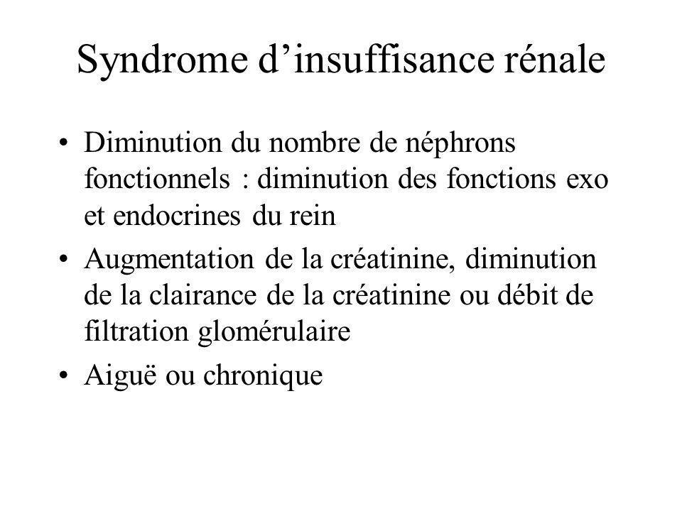 Syndrome d'insuffisance rénale Diminution du nombre de néphrons fonctionnels : diminution des fonctions exo et endocrines du rein Augmentation de la c