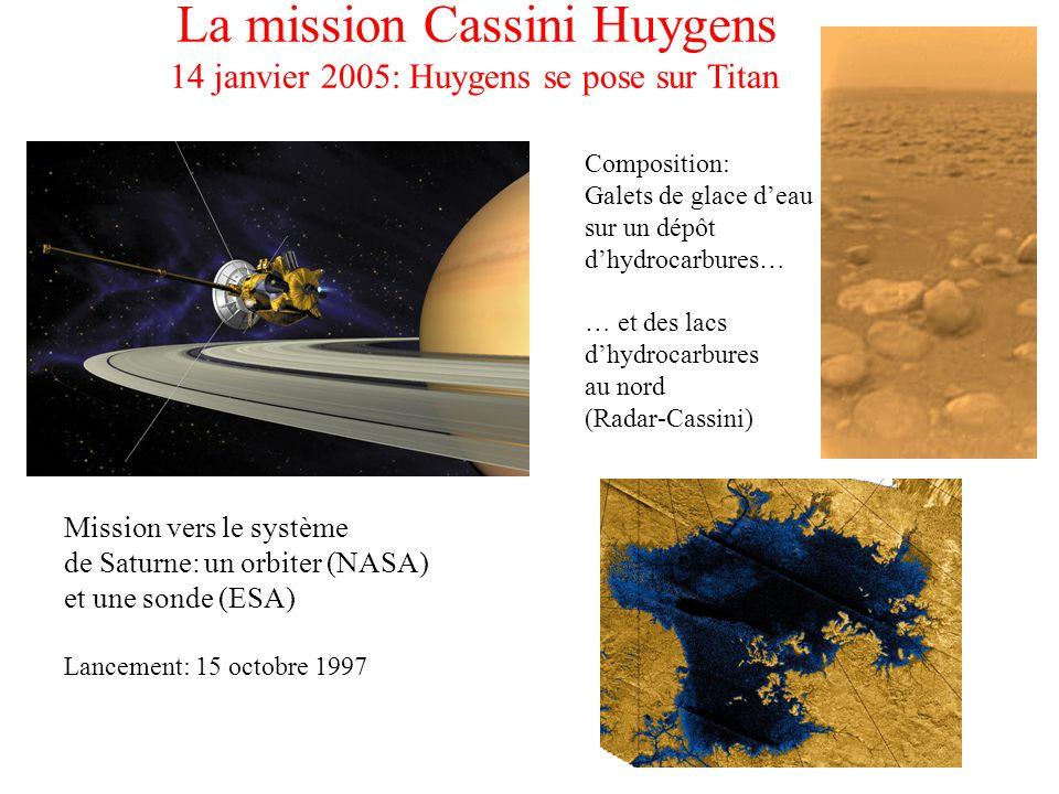 La mission Cassini Huygens 14 janvier 2005: Huygens se pose sur Titan Composition: Galets de glace d'eau sur un dépôt d'hydrocarbures… … et des lacs d