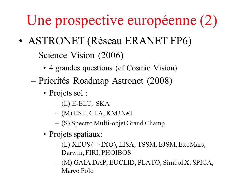 Une prospective européenne (2) ASTRONET (Réseau ERANET FP6) –Science Vision (2006) 4 grandes questions (cf Cosmic Vision) –Priorités Roadmap Astronet