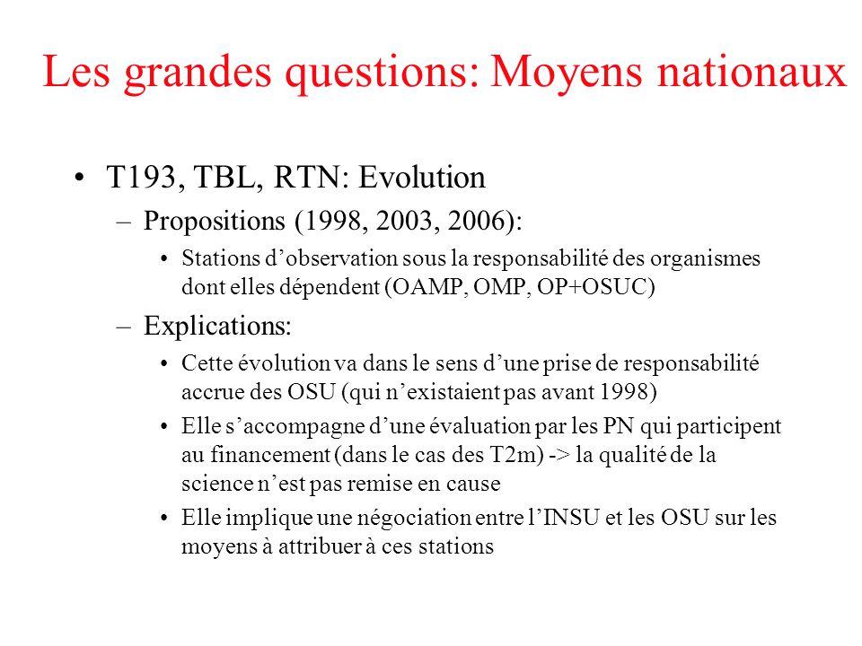 T193, TBL, RTN: Evolution –Propositions (1998, 2003, 2006): Stations d'observation sous la responsabilité des organismes dont elles dépendent (OAMP, O