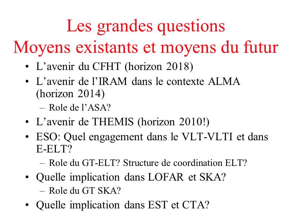 Les grandes questions Moyens existants et moyens du futur L'avenir du CFHT (horizon 2018) L'avenir de l'IRAM dans le contexte ALMA (horizon 2014) –Rol