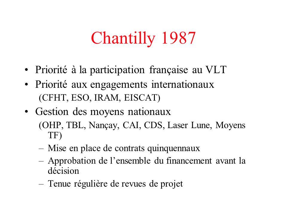 Chantilly 1987 Priorité à la participation française au VLT Priorité aux engagements internationaux (CFHT, ESO, IRAM, EISCAT) Gestion des moyens natio
