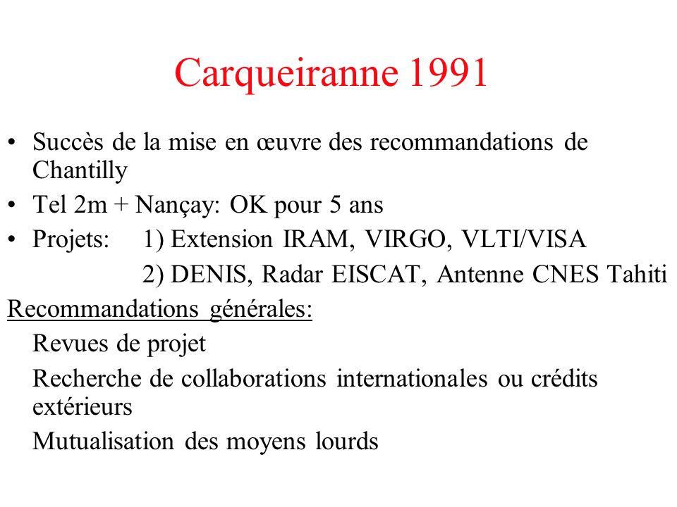 Arcachon 1998 Première mise à plat de la discipline (S14 + CSA + PNs + labos) Couplage Astro sol + spatiale (INSU + CNES) Redéfinition des thématiques (5 « défis » + 8 thèmes interdisciplinaires) Soutien aux TGE en cours Moyens nationaux: –Tel 2m:Instrumentation spécialisée et automatisation; prise en charge par les PN/GdR –Nançay: Orientation vers R&D Projets futurs + rapprochement Orléans Projets à 5 ans –VLT-VLTI –ALMA (LSA) –HE: Edelweiss-2