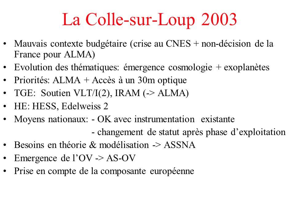 La Colle-sur-Loup 2003 Mauvais contexte budgétaire (crise au CNES + non-décision de la France pour ALMA) Evolution des thématiques: émergence cosmolog