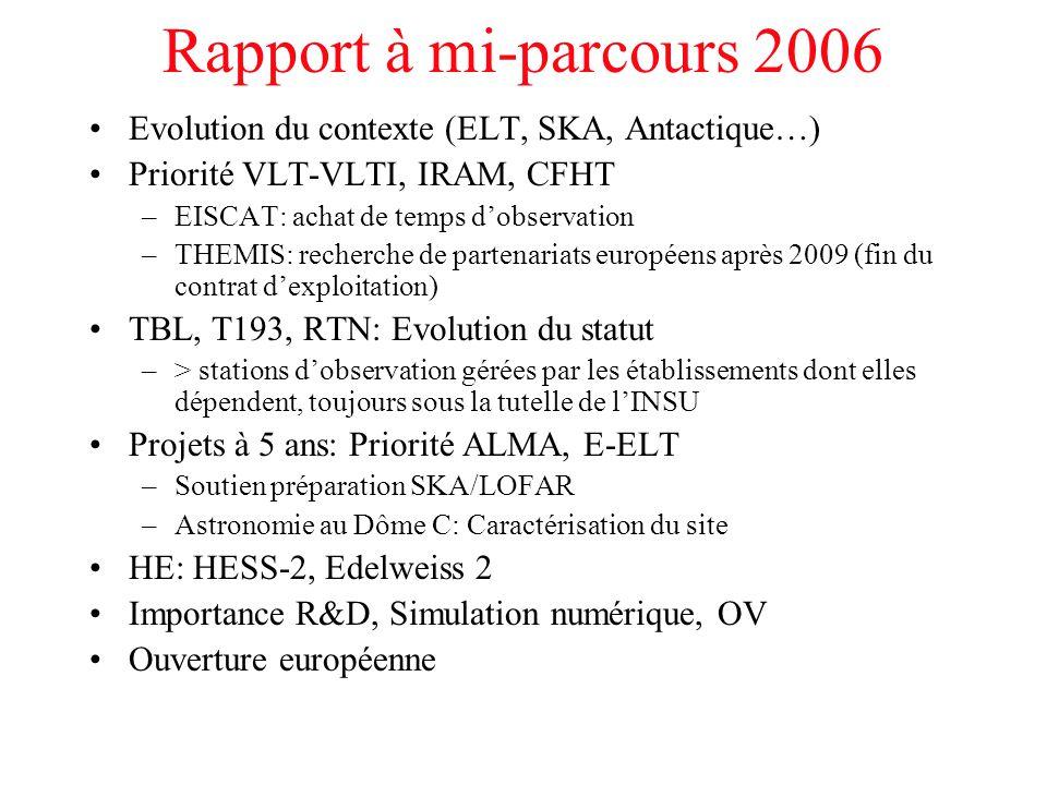 Rapport à mi-parcours 2006 Evolution du contexte (ELT, SKA, Antactique…) Priorité VLT-VLTI, IRAM, CFHT –EISCAT: achat de temps d'observation –THEMIS: