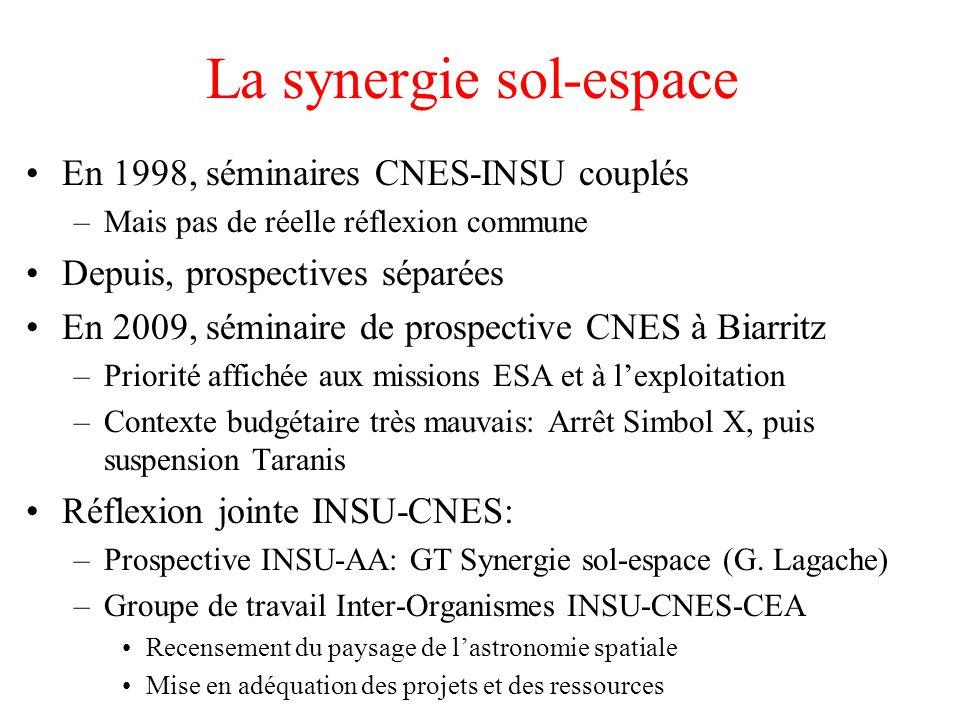 La synergie sol-espace En 1998, séminaires CNES-INSU couplés –Mais pas de réelle réflexion commune Depuis, prospectives séparées En 2009, séminaire de