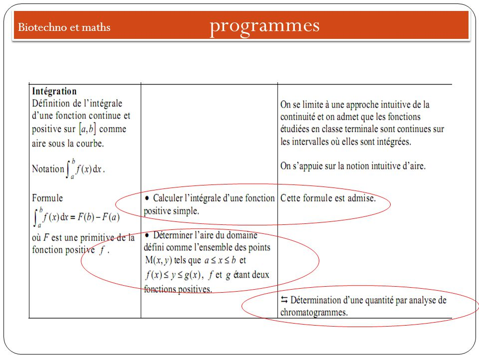 Biotechno et maths programmes
