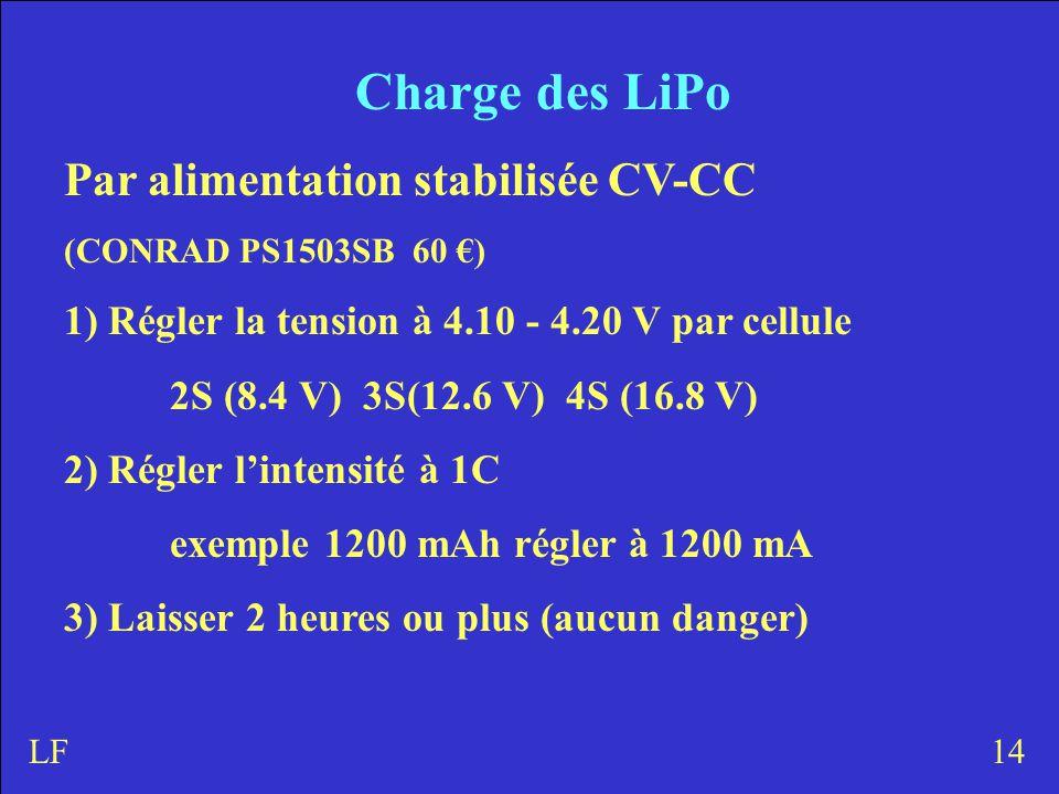 Charge des LiPo Par alimentation stabilisée CV-CC (CONRAD PS1503SB 60 €) 1) Régler la tension à 4.10 - 4.20 V par cellule 2S (8.4 V) 3S(12.6 V) 4S (16.8 V) 2) Régler l'intensité à 1C exemple 1200 mAh régler à 1200 mA 3) Laisser 2 heures ou plus (aucun danger) 14LF