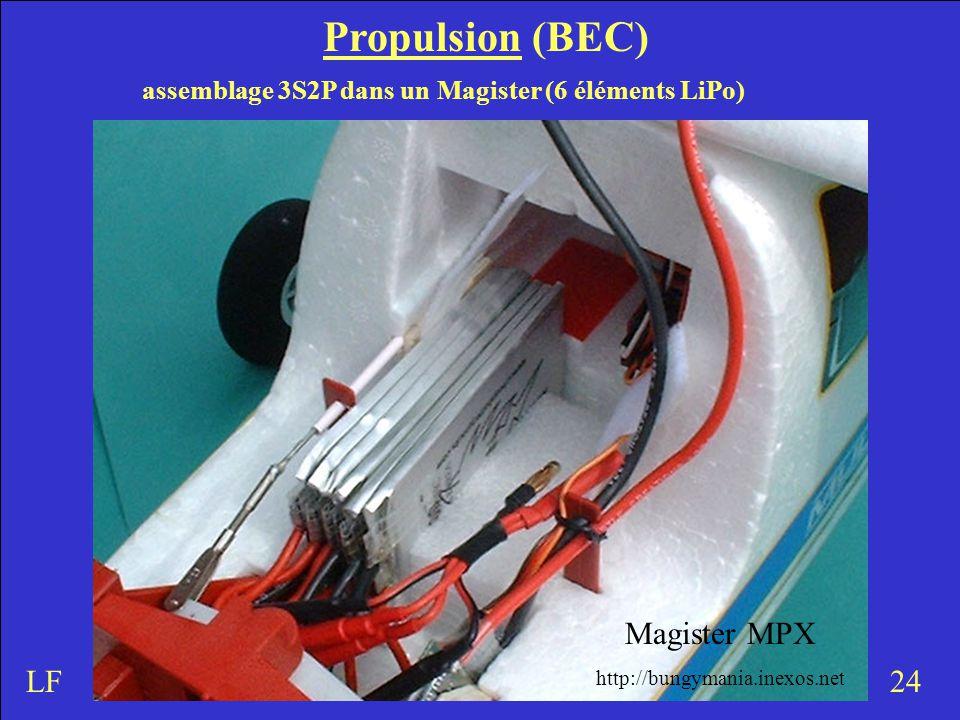 Propulsion (BEC) assemblage 3S2P dans un Magister (6 éléments LiPo) 24LF Magister MPX http://bungymania.inexos.net