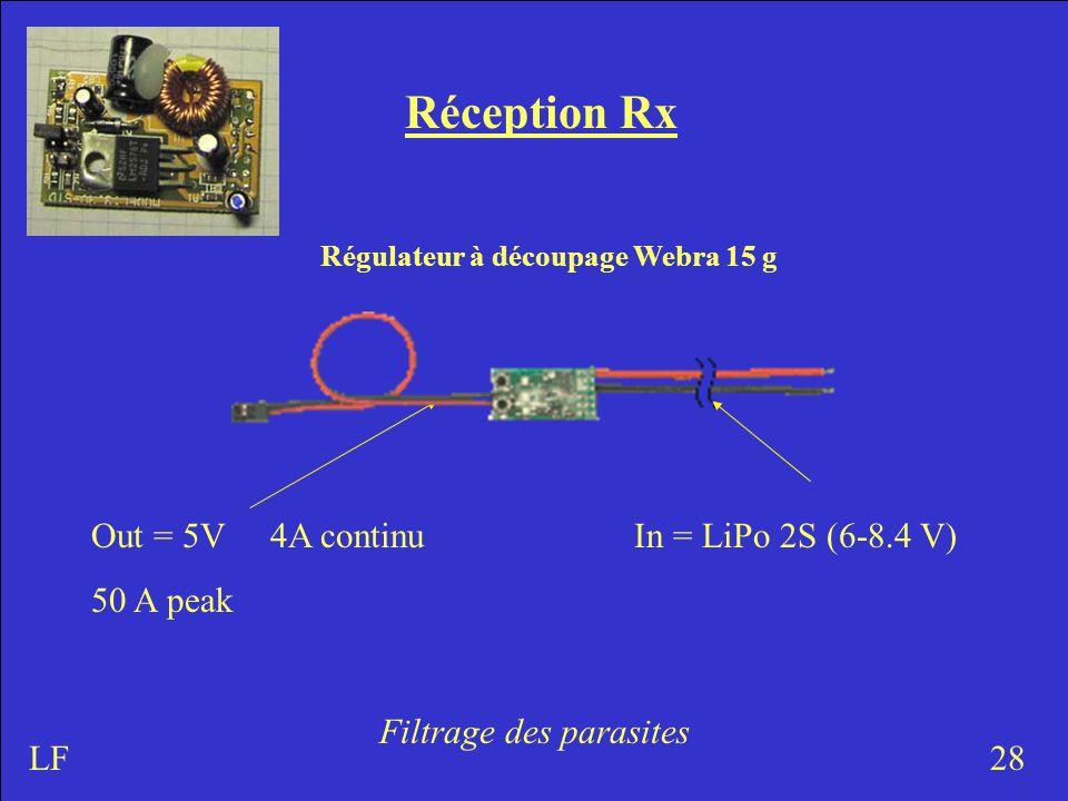 Réception Rx Régulateur à découpage Webra 15 g 28LF Out = 5V 4A continu 50 A peak In = LiPo 2S (6-8.4 V) Filtrage des parasites