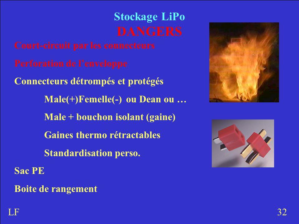Stockage LiPo DANGERS Court-circuit par les connecteurs Perforation de l'enveloppe Connecteurs détrompés et protégés Male(+)Femelle(-) ou Dean ou … Male + bouchon isolant (gaine) Gaines thermo rétractables Standardisation perso.