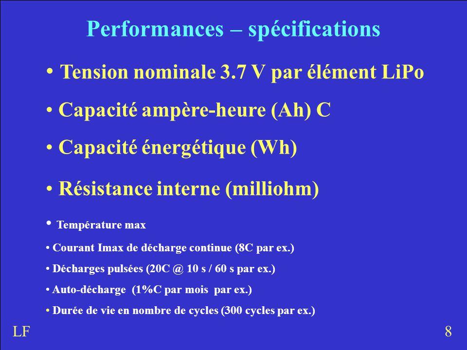 Performances – spécifications Tension nominale 3.7 V par élément LiPo Capacité ampère-heure (Ah) C Capacité énergétique (Wh) Résistance interne (milliohm) Température max Courant Imax de décharge continue (8C par ex.) Décharges pulsées (20C @ 10 s / 60 s par ex.) Auto-décharge (1%C par mois par ex.) Durée de vie en nombre de cycles (300 cycles par ex.) 8LF