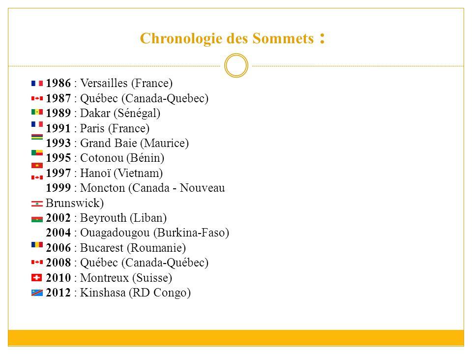 Chronologie des Sommets : 1986 : Versailles (France) 1987 : Québec (Canada-Quebec) 1989 : Dakar (Sénégal) 1991 : Paris (France) 1993 : Grand Baie (Mau
