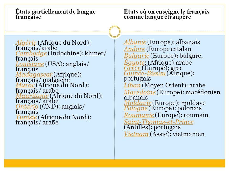 États partiellement de langue française AlgérieAlgérie (Afrique du Nord): français/arabe Cambodge (Indochine): khmer/ français Louisiane (USA): anglai
