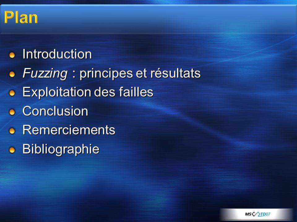 Introduction Fuzzing : principes et résultats Exploitation des failles ConclusionRemerciementsBibliographie