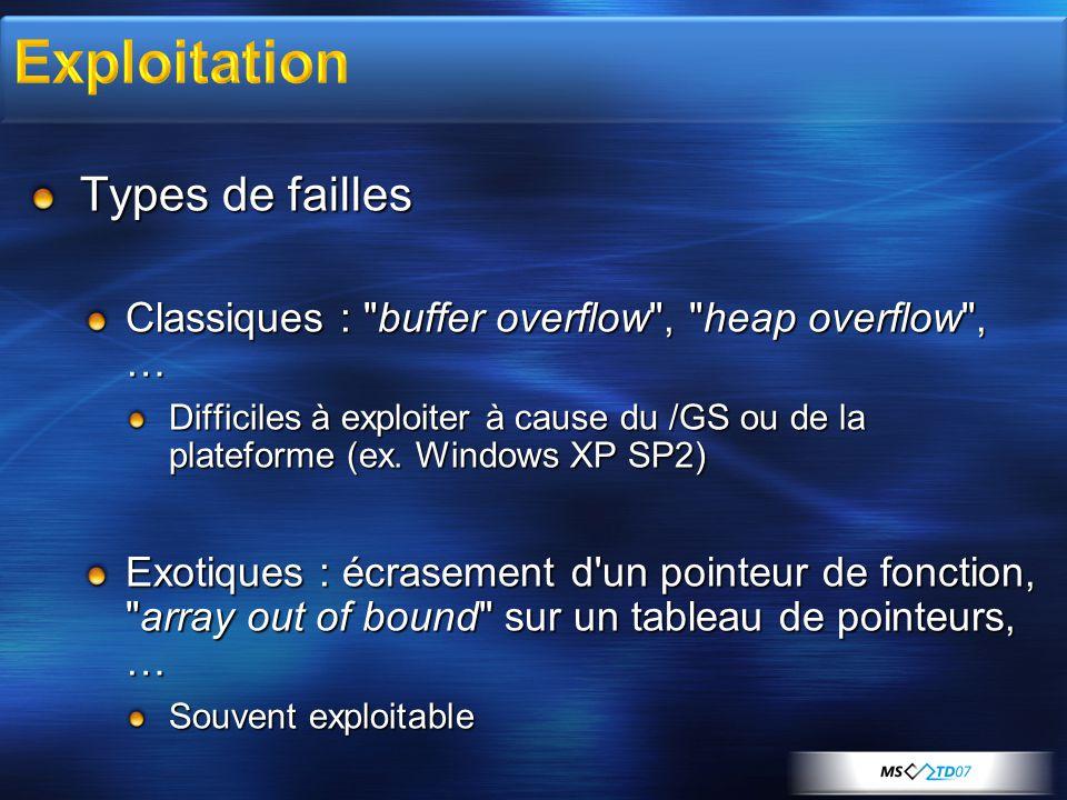 Types de failles Classiques : buffer overflow , heap overflow , … Difficiles à exploiter à cause du /GS ou de la plateforme (ex.