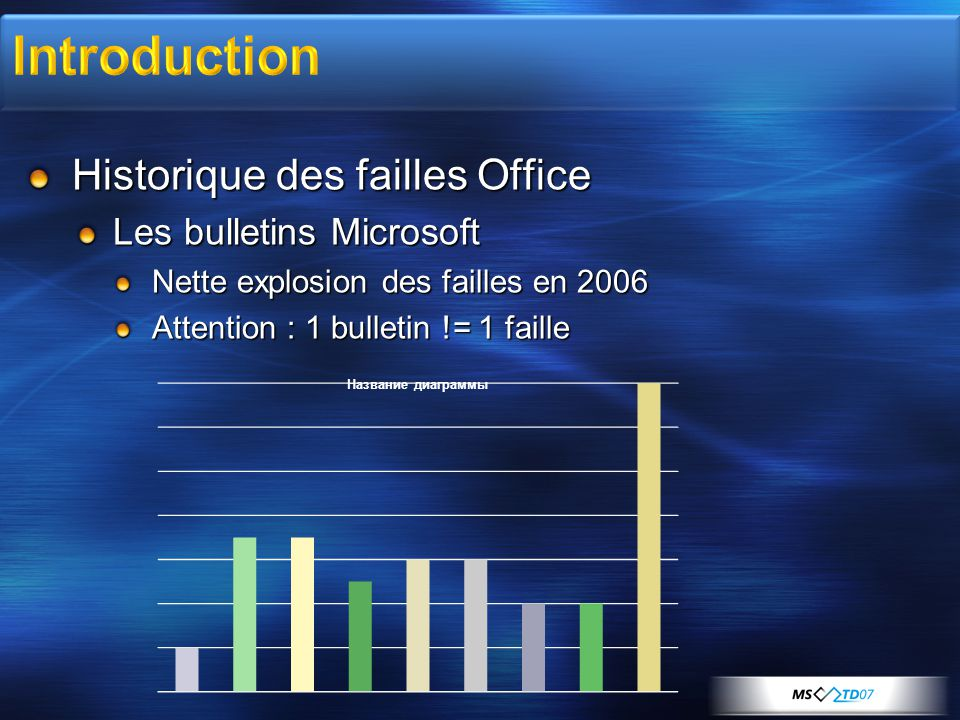 Historique des failles Office Les bulletins Microsoft Nette explosion des failles en 2006 Attention : 1 bulletin != 1 faille